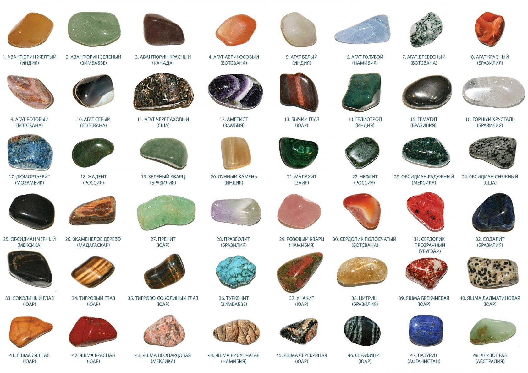 Камни самоцветы с названиями