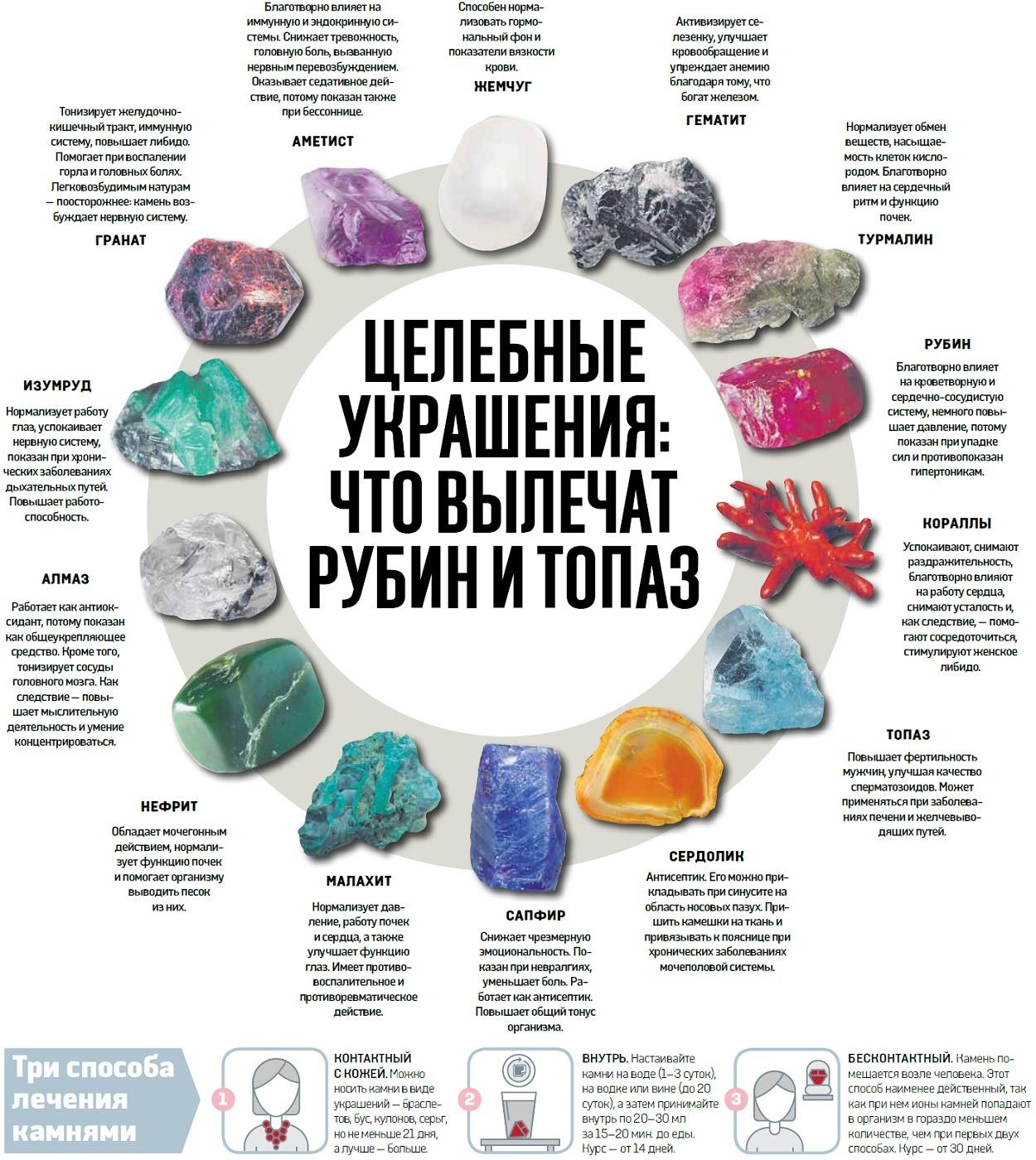 Лечебные свойства камней