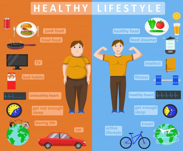 Здоровый распорядок дня