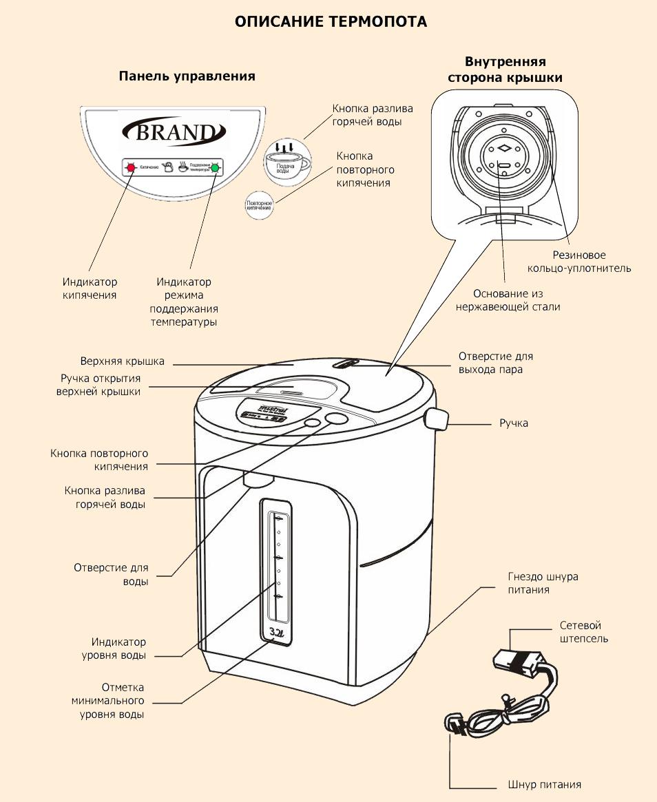 Эксплуатация термопота и описание