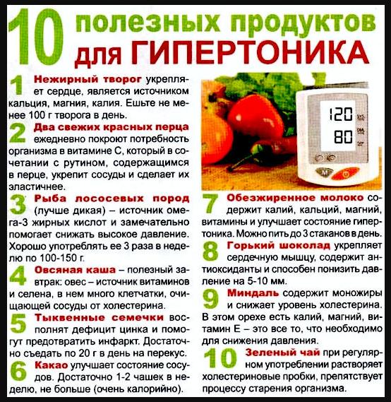 10 полезных продуктов при лечении давления