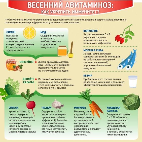 Советы на весну для здоровья