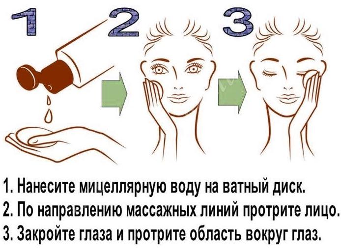Три шага нанесения мицеллярной воды